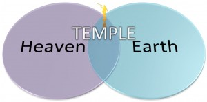 Earth_Heaven_Temple_Venn